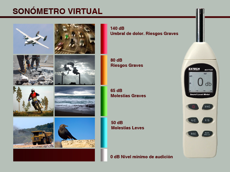 Sonómetro virtual